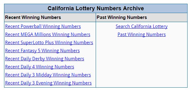 Details about USA Mega Millions & Powerball Lottery Software - #1 Best  Lotto Analysis Software